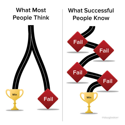 Motivation-Picture-Quote-Truth-Success